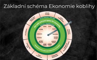 Kniha pro ekologicky a sociálně udržitelnou budoucnost: Ekonomie koblihy
