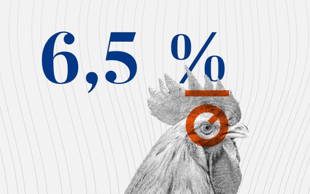 Investor - střední váha (3x)